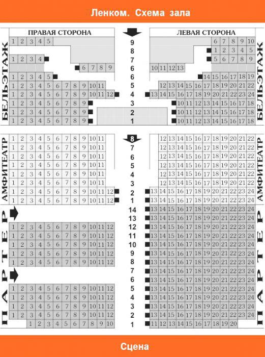 Lenkom Theater: Hall layout