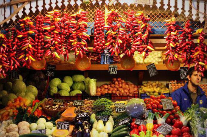 hungary budapest central market